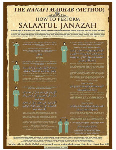 janazah_hanafi